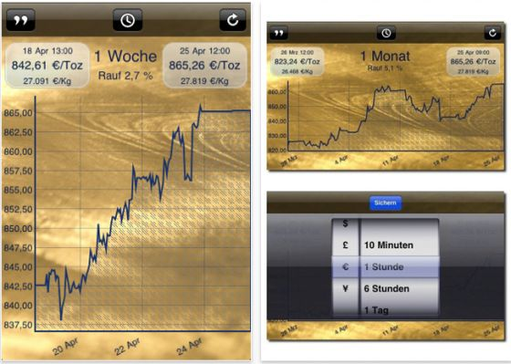 Screen_Goldchart