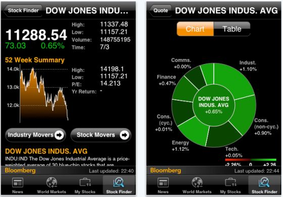 Screen_Bloomberg